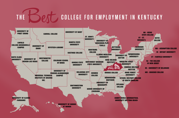 Best College in Kentucky for Employment