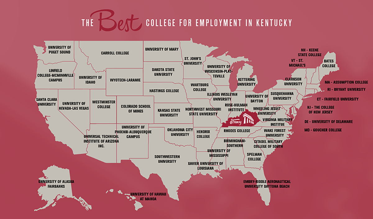 Transylvania named best Kentucky college for alumni job placement ...