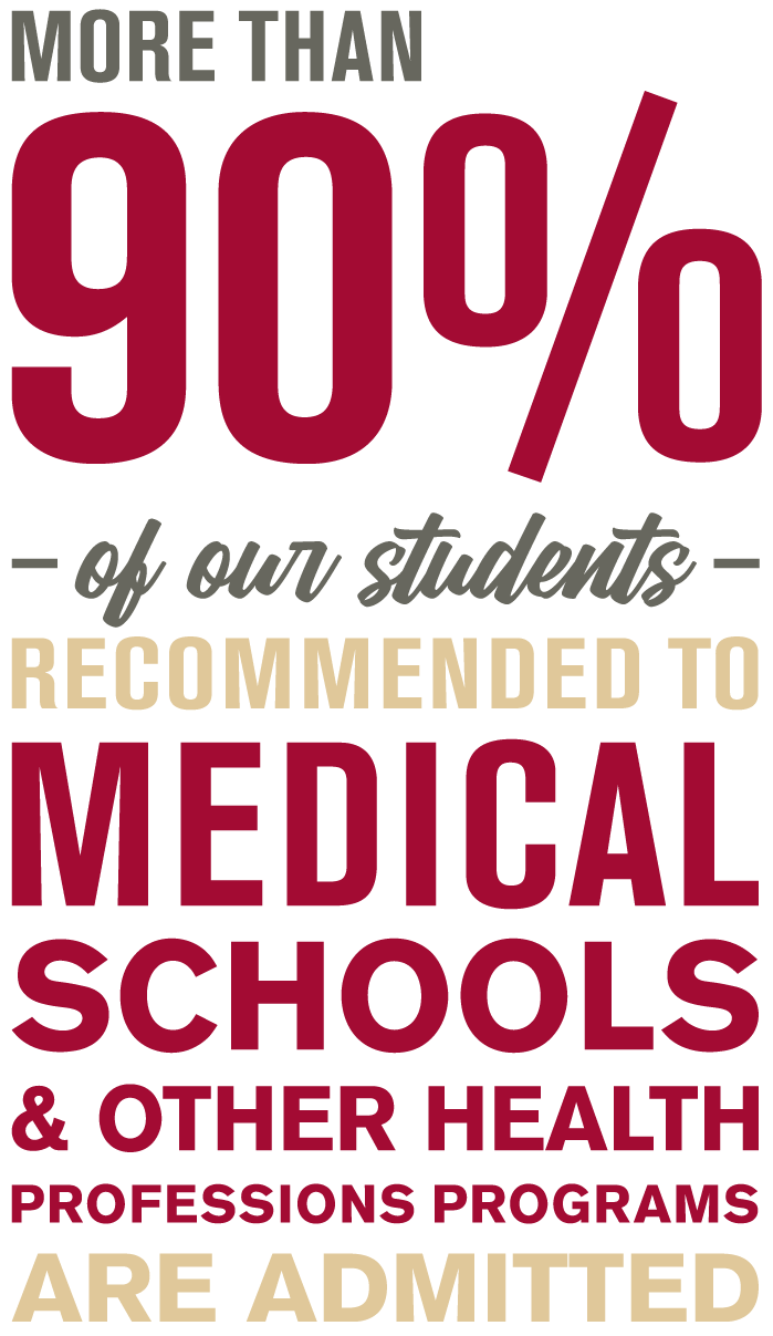 More than 90% of our students recommended to Medical schools and other health professions programs are admitted