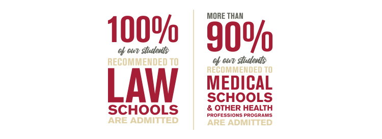 100% of our students recommended to Law Schools are admitted | over 90% of our students recommended to medical schools & other health professions programs are admitted